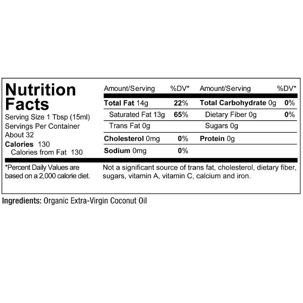southfloridacoconuts.com-coconut-oil-nutritional-facts