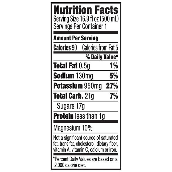 southfloridacoconuts.com-coconut-water-nutritional-facts